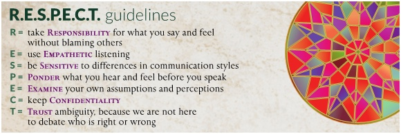 Respectful Communication Guidelines